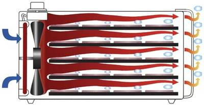 Suszarka Excalibur – poziomy przepływ powietrza
