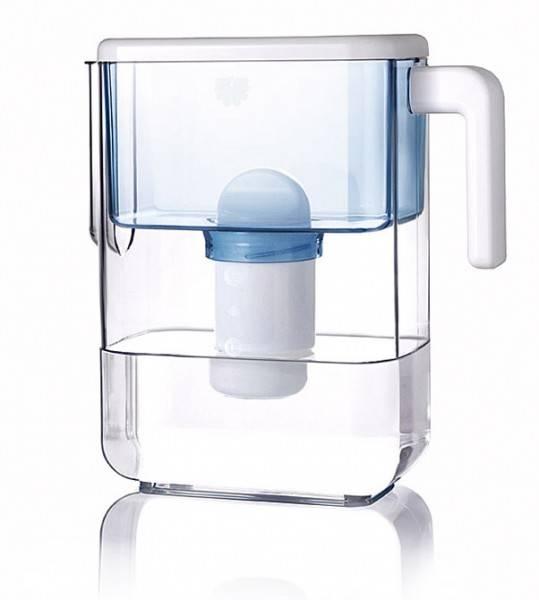 Dewberry SlimLine – dzbanek na wodę niebieski